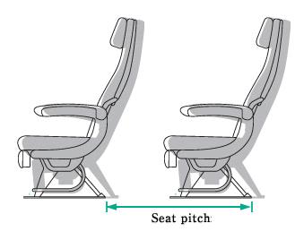 Como escolher o melhor lugar no avião: Espaço entre poltronas (Seat Pitch)